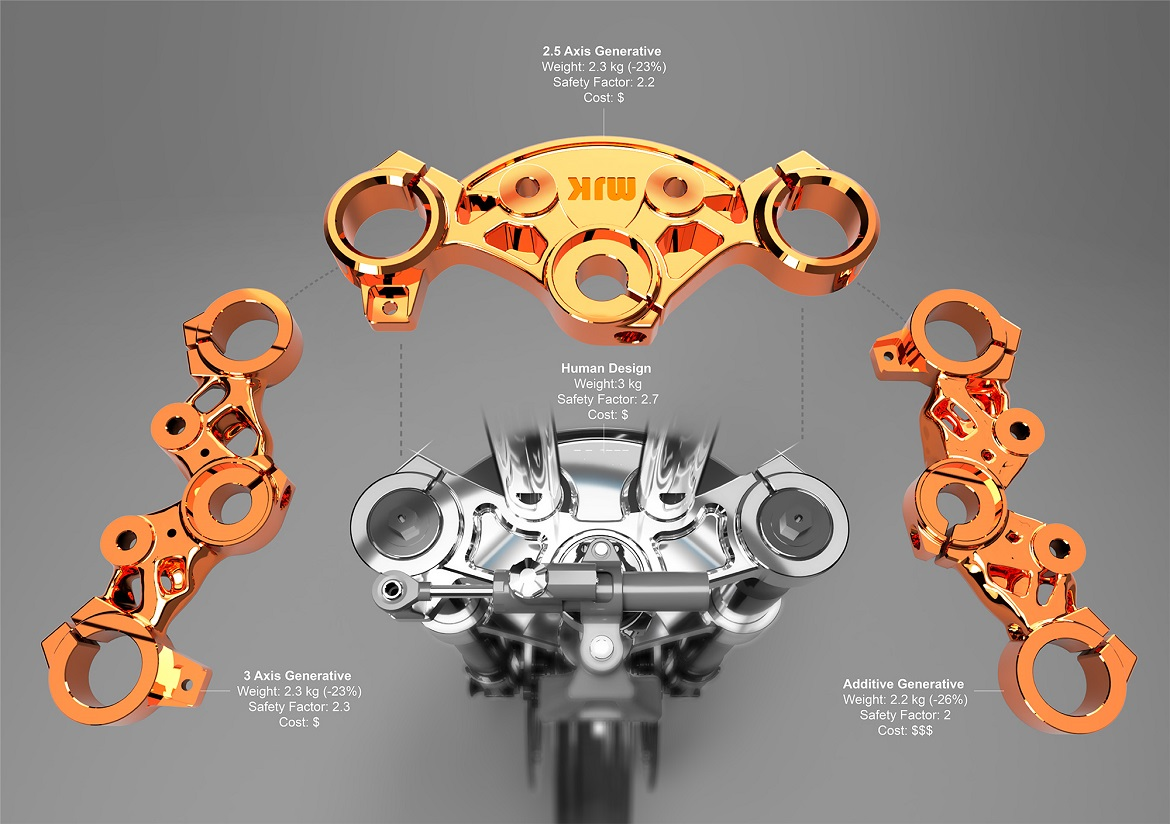 Autodesk Fusion 360 generative design of motorcycle parts in design manufacturing